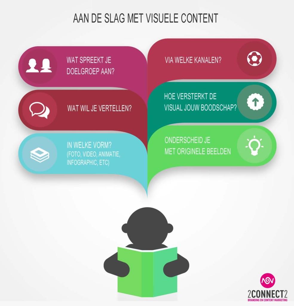 infographic visuele content
