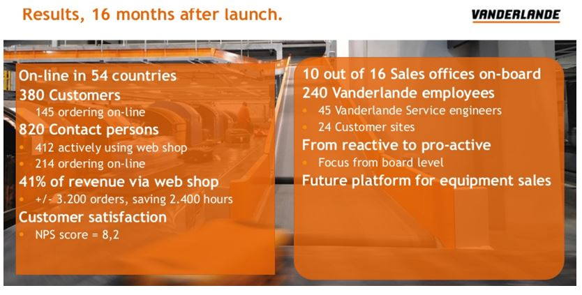 Vanderlande_Results webshop spare parts